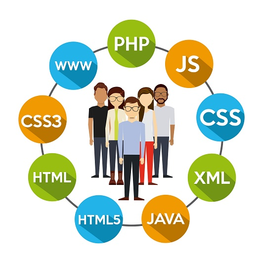 Top 10 Programming Languages for 2018