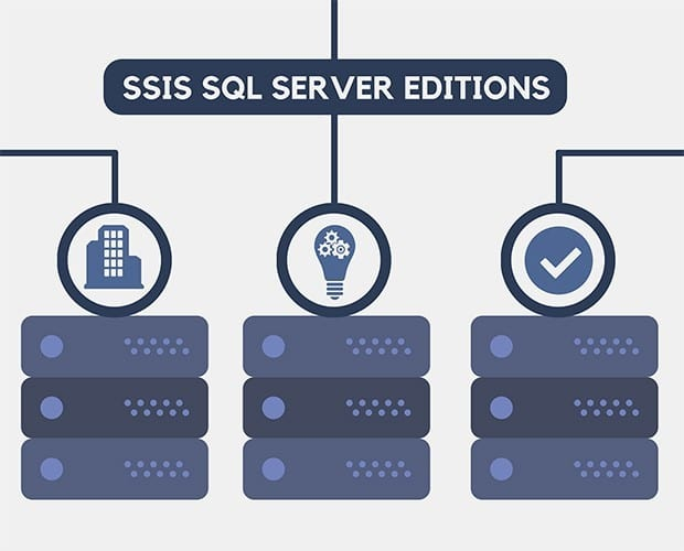 Create SSIS Packages Step By Step From Scratch