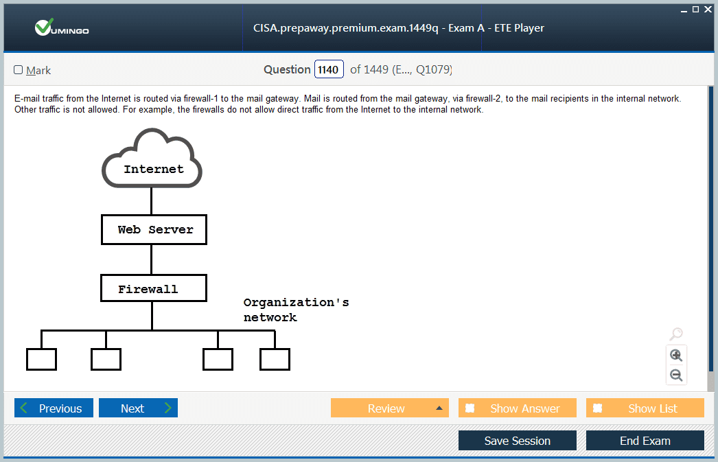 CISA Exam Screenshot #4