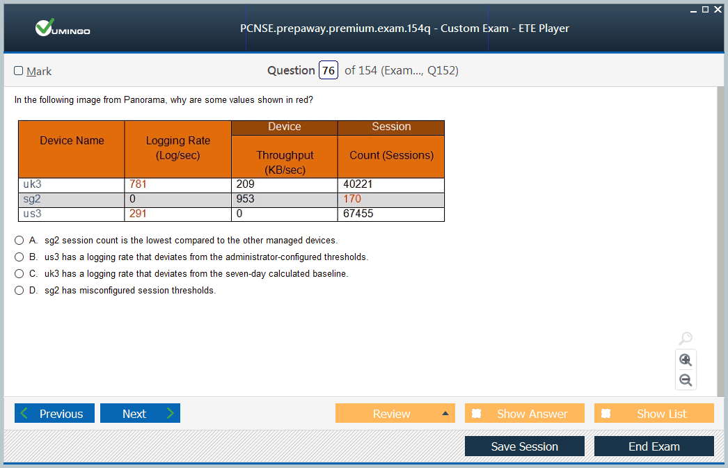 PCNSE Exam Screenshot #3